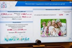 Владислав Шапша провел заседание по реализации национальных проектов проектовлизацию национальных проектов